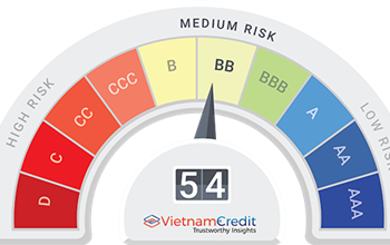 What is Credit Rating and its role in doing business?